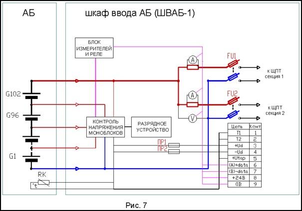 Завод «Энергосистемы» - устройство изолированного питания цепей оперативной блокировки «ПОБР ЗЭС»